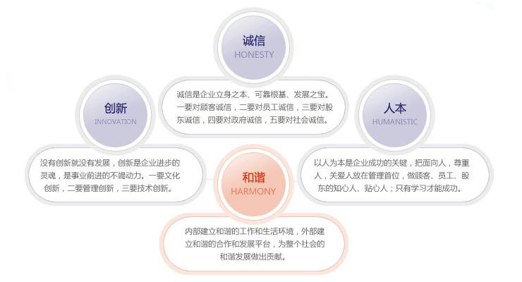 企(qi)業文化